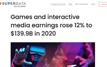 SUPERDATAが2020年のゲーム市場を最速分析。関連市場は12%増の1,399億ドルに